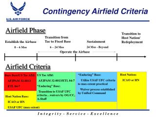 Contingency Airfield Criteria