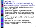 Chapter 10:  Statement of Cash Flows SCF Note:omit Direct Method from full SCF problems.