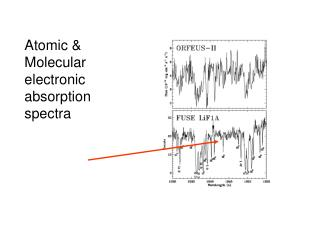 Atomic & Molecular electronic absorption spectra