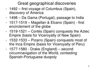 Great geographical discoveries