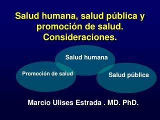 Salud humana, salud pública y promoción de salud. Consideraciones.