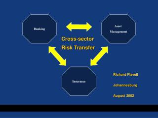Cross-sector Risk Transfer