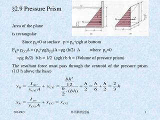 §2.9 Pressure Prism Area of the plane  is rectangular