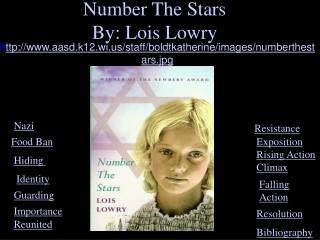 Number The Stars By: Lois Lowry