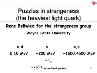 Puzzles in strangeness  (the heaviest light quark)