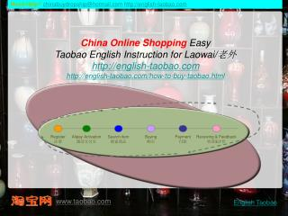 China Online Shopping Easy Taobao English  Instruction for Laowai/ 老外   english-taobao english-taobao/how-to-buy-tao