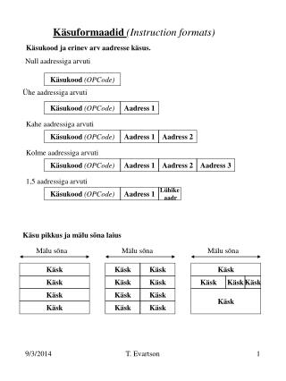 Käsuformaadid  (Instruction formats)
