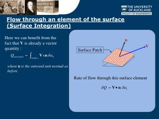 Flow through an element of the surface (Surface Integration)