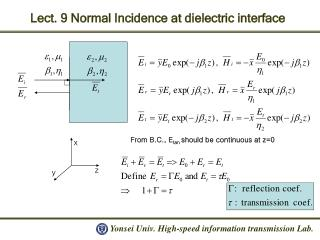 Lect. 9 Normal Incidence at dielectric interface