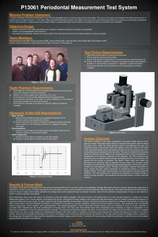 P13061 Periodontal Measurement Test System