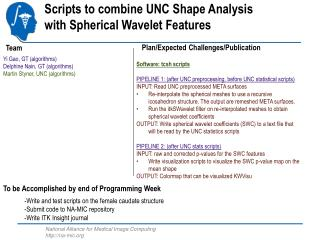 Scripts to combine UNC Shape Analysis  with Spherical Wavelet Features