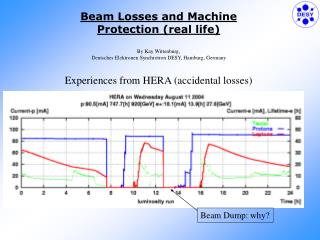 Beam Losses and Machine Protection (real life) By Kay Wittenburg,