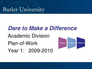 Dare to Make a Difference Academic Division Plan-of-Work  Year 1:   2009-2010