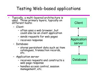 Testing Web-based applications