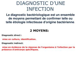 DIAGNOSTIC D'UNE INFECTION