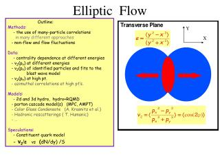 Elliptic  Flow