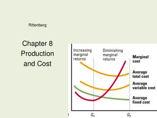 Rittenberg Chapter  8 Production  and  Cost