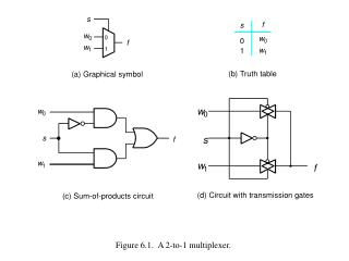 Figure 6.1. A 2-to-1 multiplexer.
