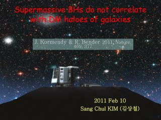 Supermassive BHs do not correlate with DM haloes of galaxies