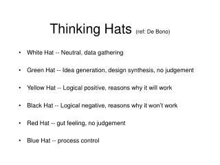 Thinking Hats (ref: De Bono)