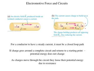Electromotive Force and Circuits