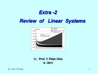 Extra -2 Review of Linear Systems