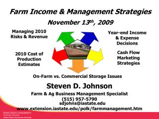 Farm Income & Management Strategies November 13 th , 2009