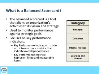 What is a Balanced Scorecard?