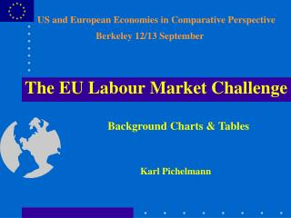 The European Challenge mobilise labour supply AND increase productivity growth