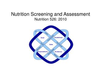 Nutrition Screening and Assessment Nutrition 526: 2010
