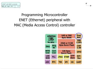Programming Microcontroller ENET (Ethernet) peripheral with MAC (Media Access Control) controller