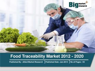 Food Traceability Market (Tracking Technologies) 2012 - 2020
