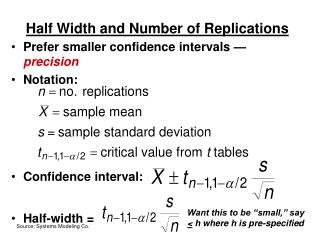 Half Width and Number of Replications