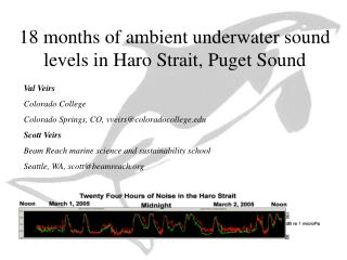 18 months of ambient underwater sound levels in Haro Strait, Puget Sound