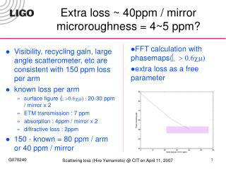 Extra loss ~ 40ppm / mirror microroughness = 4~5 ppm?