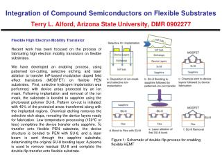 Flexible High  Electron  Mobility Transistor