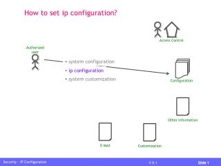 Security – IP Configuration