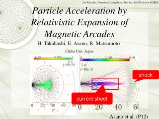 Particle Acceleration by Relativistic Expansion of Magnetic Arcades