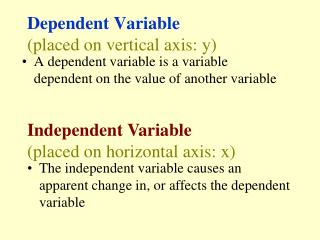 Dependent Variable (placed on vertical axis: y)