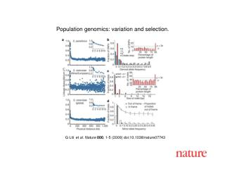 G Liti et al. Nature 000 , 1-5 (2009) doi:10.1038/nature07743