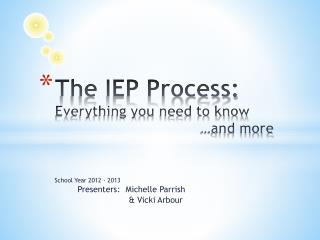 The IEP Process:   Everything you need to know                                  …and more