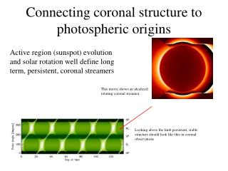 Connecting coronal structure to photospheric origins