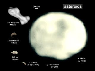 Interplanetary bodies: asteroids asteroid-- rocky object in orbit around the sun includes:
