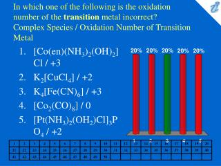 In which one of the following is the oxidation number of the  transition  metal incorrect?  Complex Species / Oxidation