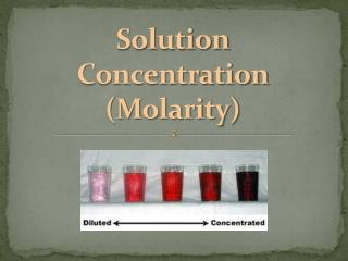 Solution Concentration (Molarity)