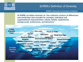 SHRM's Definition of Diversity