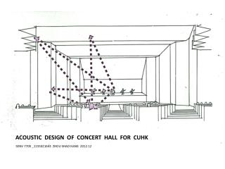 ACOUSTIC  DESIGN  OF  CONCERT  HALL  FOR  CUHK