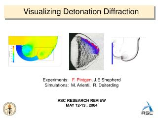 Visualizing Detonation Diffraction