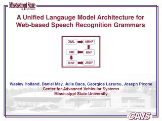 A Unified Langauge Model Architecture for Web-based Speech Recognition Grammars