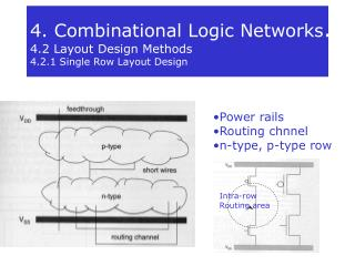4. Combinational Logic Networks . 4.2 Layout Design Methods 4.2.1 Single Row Layout Design